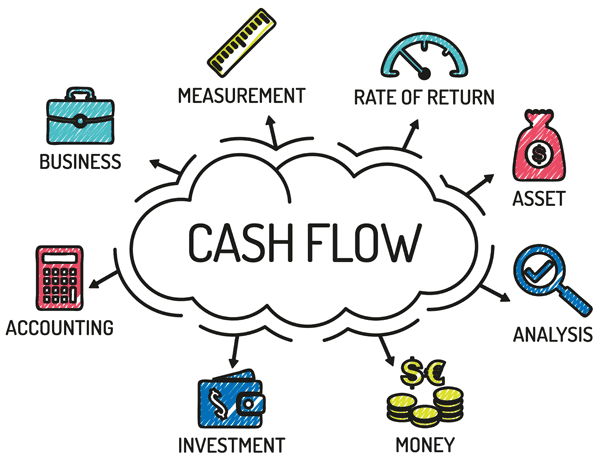 Historical cash flow is the best indicator of future success